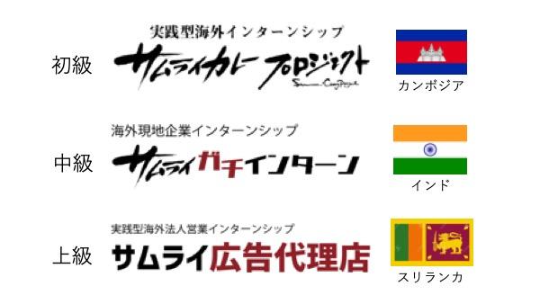 【初級】サムライカレー@カンボジア、【中級】ガチインターン@インド、【上級】広告代理店@スリランカ